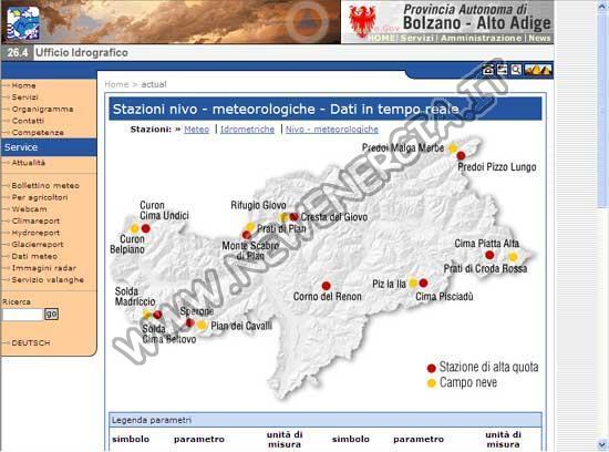 Meteo Provincia Bolzano