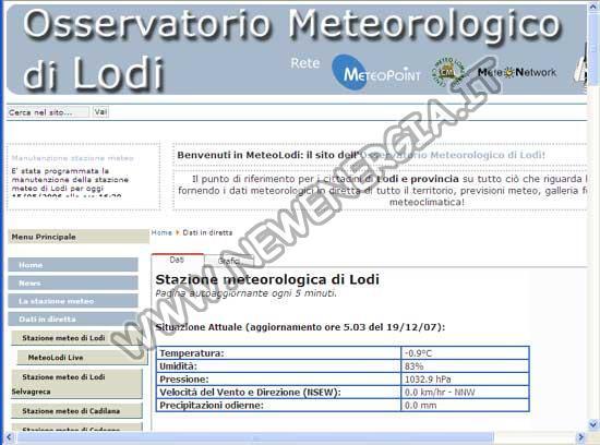 Osservatorio Meteorologico di Lodi